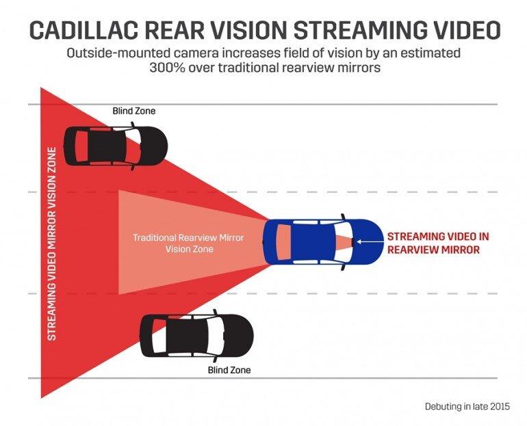 Cadillac sẽ sử dụng camera thay gương chiếu hậu thông thường trong CT6 2016