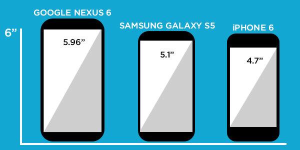 Cẩm nang mua smartphone: Chọn màn hình kích thước bao nhiêu là hợp lý?
