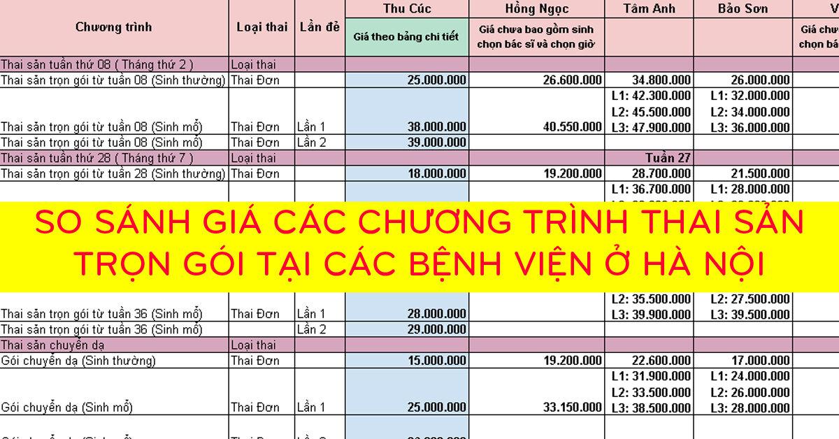 Chi phí các chương trình thai sản trọn gói tại các bệnh viện tại Hà Nội mới nhất 2018