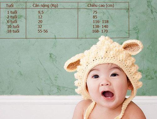 Chọn sữa bột ngoại nào giúp bé tăng cân tốt nhất hiện nay?