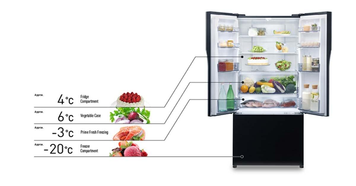 Có hay không nên mua tủ lạnh Panasonic có ngăn cấp đông mềm?
