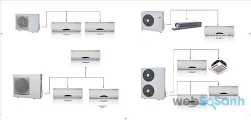 Có nên mua máy điều hòa multi không?Mua máy lạnh multi loại nào tốt nhất?