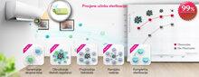 Công nghệ diệt khuẩn – khử mùi – làm đẹp da ion Plasmaster trên điều hòa máy lạnh LG