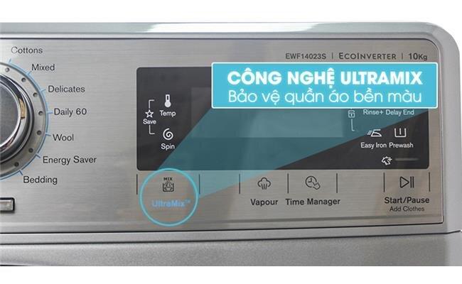 Công nghệ giặt giũ mới nhất của máy giặt Electrolux 8kg cửa ngang
