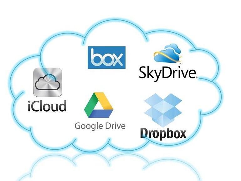 Lưu trữ đám mây của máy photocopy kỹ thuật số dễ dàng với khả năng mở rộng.