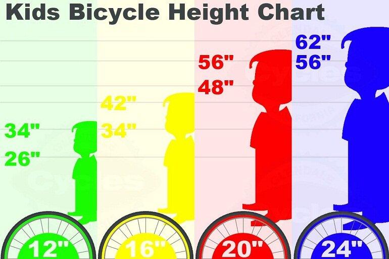 Xe đạp trẻ em 12 inch dùng cho trẻ mấy tuổi?