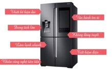 Đánh giá chi tiết tủ lạnh Inverter Hitachi, Samsung, Panasonic