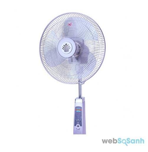 Đánh giá quạt điện cao cấp Sunhouse SHD7616