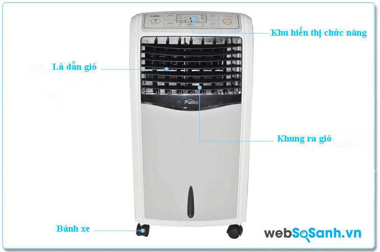Đánh giá quạt hơi nước cao cấp Fusibo FB-EL612