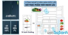 Đánh giá tủ lạnh 4 cửa Toshiba inverter 622 lít GR-RF646WE-PGV(24) – Sang trọng, dung tích lớn và rất tiết kiệm điện