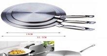 Đĩa chuyển nhiệt bếp từ Đức có những loại nào ? Giá bao nhiêu tiền ?