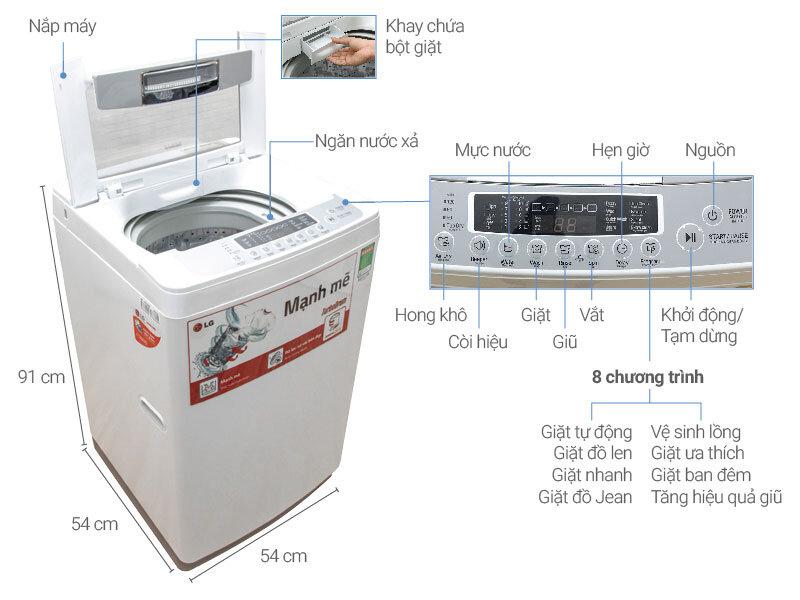 Điểm danh các dòng máy giặt LG 8kg tốt nhất 2018