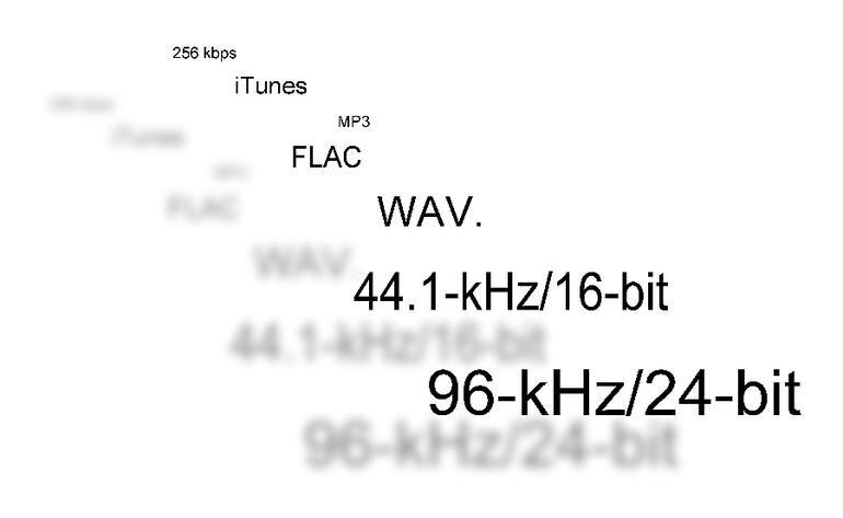 Định dạng có thực sự quan trọng để âm thanh đạt chất lượng tốt nhất.