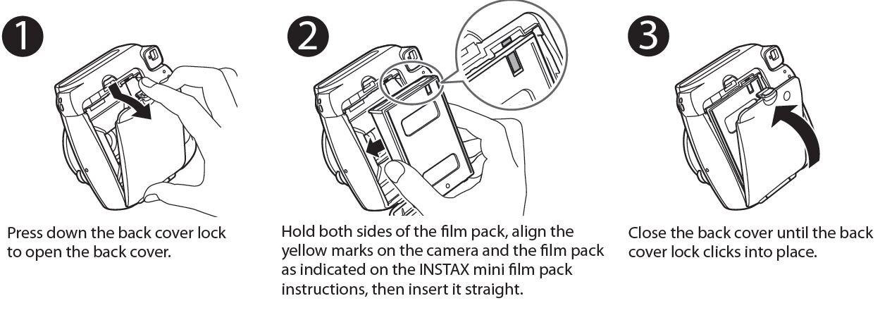 Vị trí lắp film cho máy ảnh