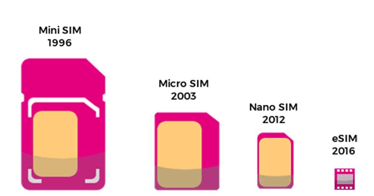 eSIM trên iPhone XS và iPhone XS Max mới ra mắt 2018 có gì đặc biệt? Có sử dụng được tại Việt Nam không