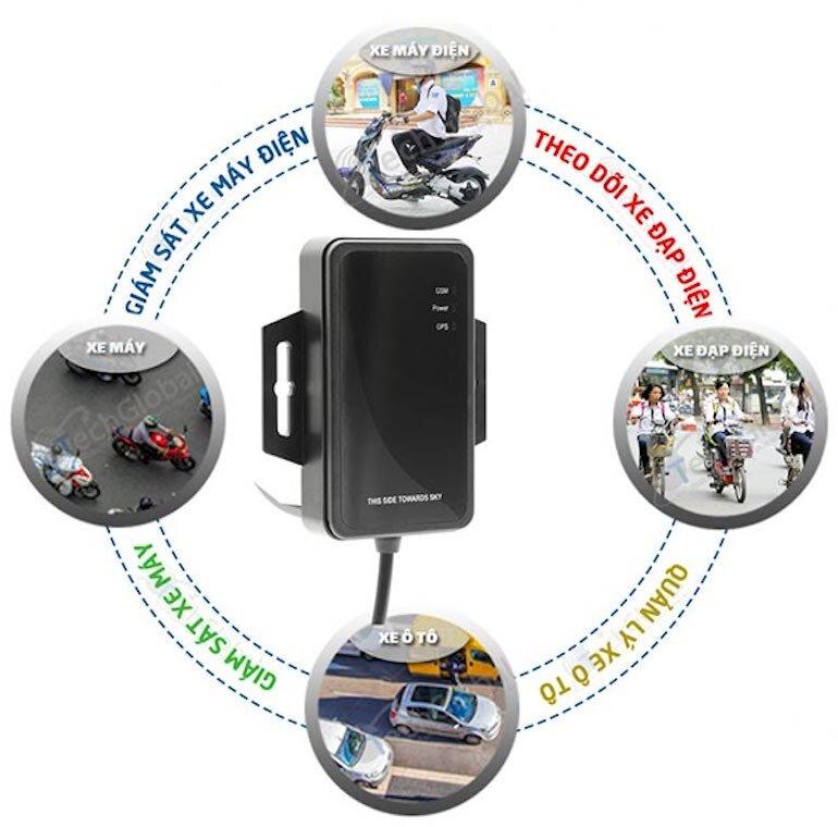 Thiết bị định vị xe máy GPS mini S6