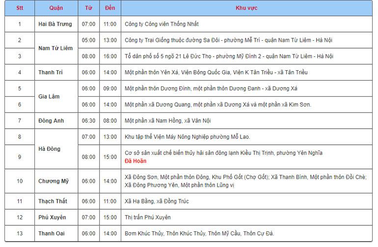 Lịch cắt điện ngày 14/12/2017 trên địa bàn toàn thành phố Hà Nội
