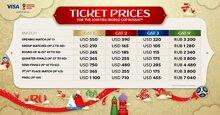 Giá vé xem world cup 2018 trực tiếp tại Nga bao nhiêu ?
