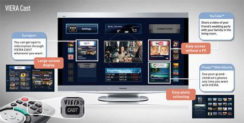 Giao diện Viera Cast trên tivi Panasonic – trải nghiệm tiện ích sử dụng thông minh
