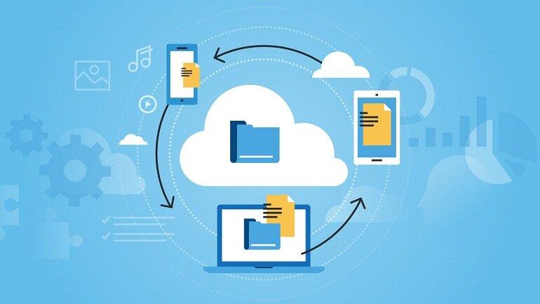 Lưu trữ đám mây của máy photocopy kỹ thuật số.