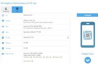 HP tiết lộ thông tin benchmark của tablet chạy Android màn hình 16″