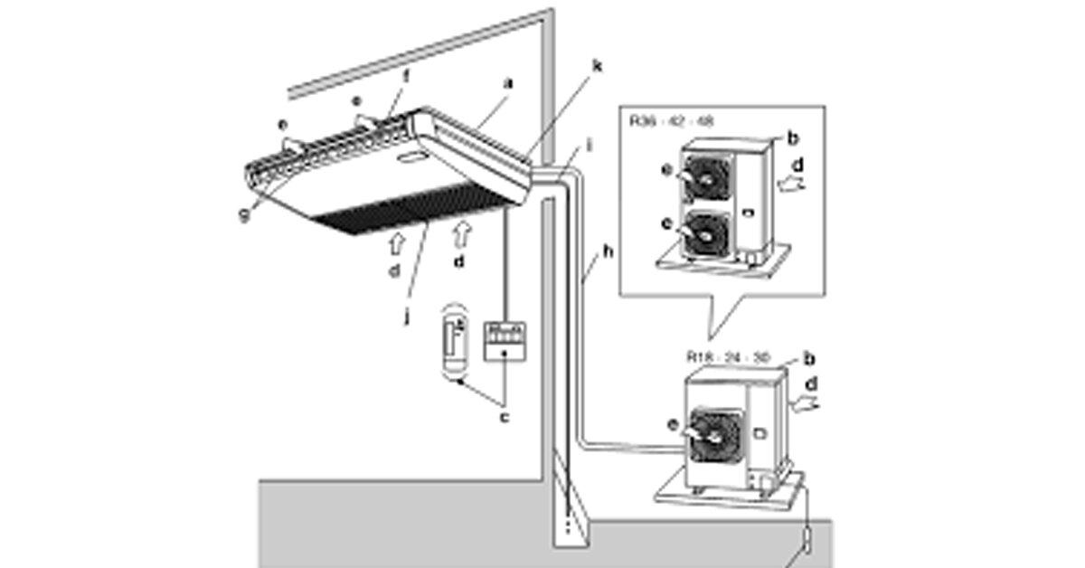 Hướng dẫn cách lắp đặt điều hòa máy lạnh áp trần đúng kỹ thuật nhất
