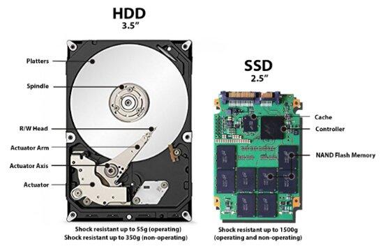 Hướng dẫn cách nâng cấp SSD cho laptop Asus không bị quá tải nhiệt