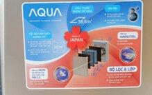 Hướng dẫn cách sử dụng máy lọc không khí Aqua chi tiết các chức năng