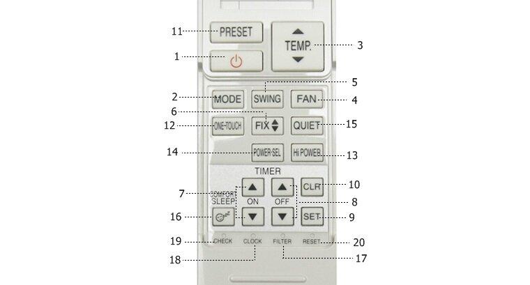 Hướng dẫn cách sử dụng remote điều khiển điều hòa Toshiba nội địa Nhật