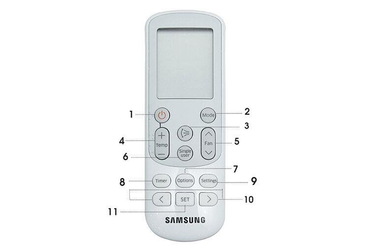 Hướng dẫn cách sử dụng remote điều khiển máy lạnh điều hòa Samsung