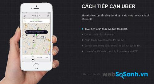 Hướng dẫn chi tiết cách đăng ký và sử dụng dịch vụ Uber cho người dùng