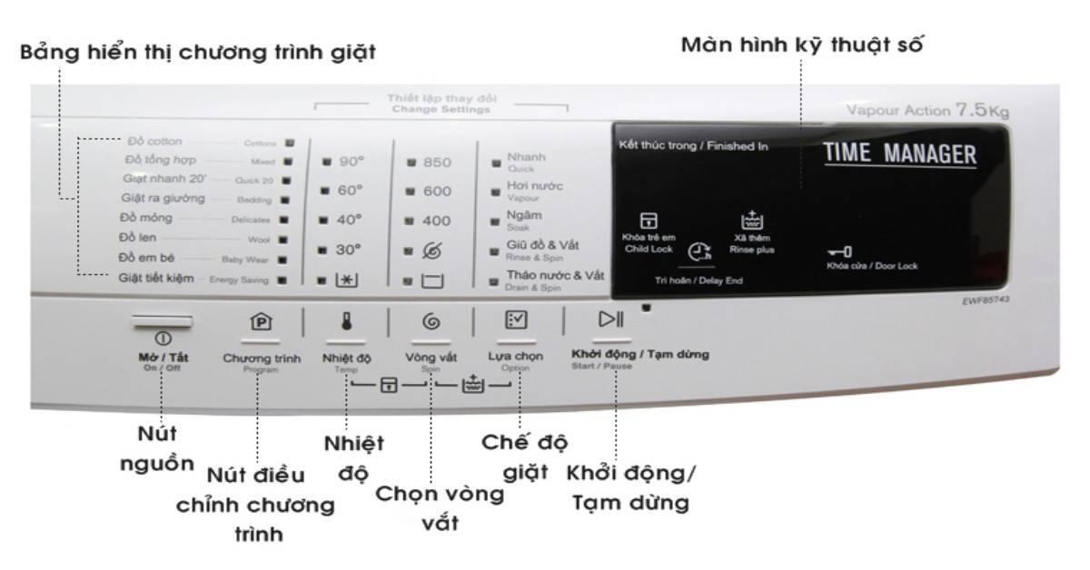 Hướng dẫn sử dụng bảng điều khiển máy giặt Electrolux