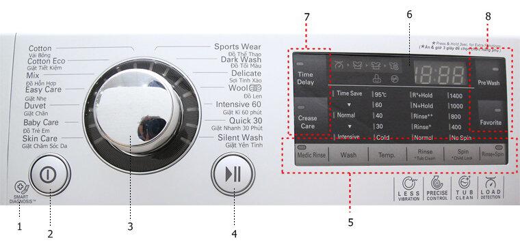 Hướng dẫn sử dụng máy giặt lồng ngang LG để giặt/vắt khô quần áo