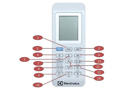 Hướng dẫn sử dụng remote điều khiển từ xa máy lạnh Electrolux