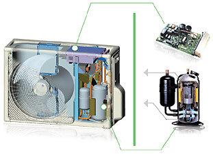 Hybrid Inverter là gì? Tìm hiểu công nghệ tiết kiệm điện mới trên máy điều hòa Toshiba