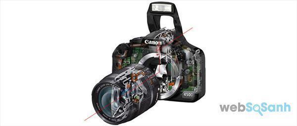 máy ảnh dslr là gì