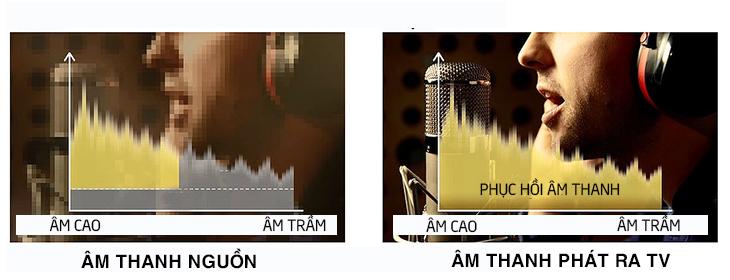 công nghệ âm thanh tivi sony