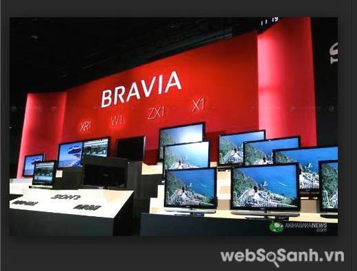 So sánh Sony Bravia tần số quét 60Hz với 120Hz và 240Hz   websosanh vn