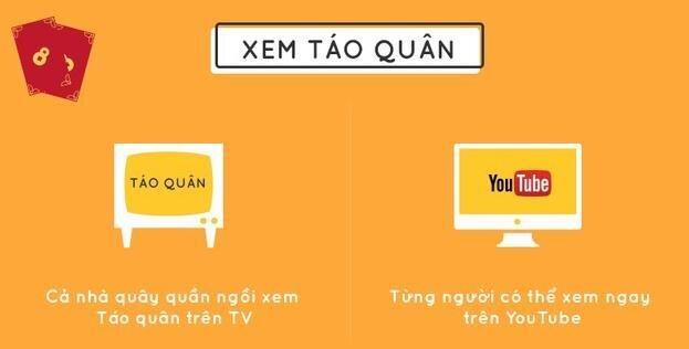Nguồn Internet.