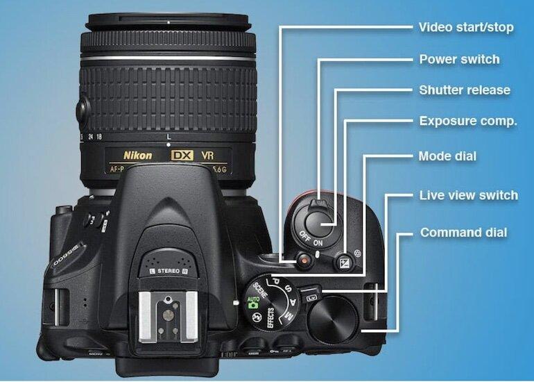 Các nút bấm cơ bản của máy ảnh Canon