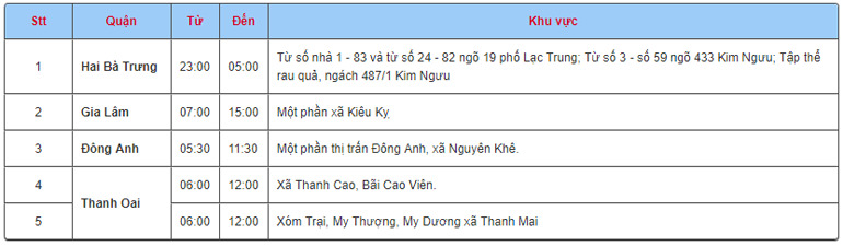 Lịch cắt điện ngày 21/12/2017 trên địa bàn toàn thành phố Hà Nội