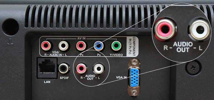 kết nối loa với tivi