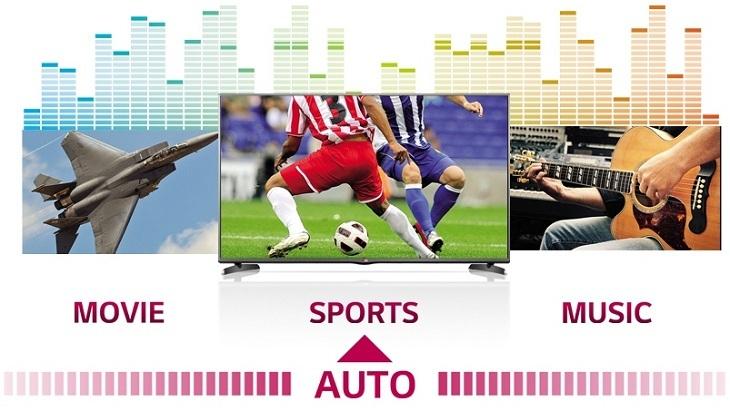 Công nghệ âm thanh trên tivi
