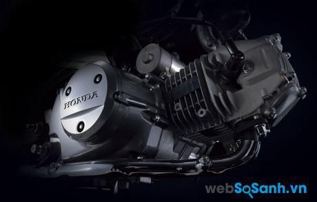 Động cơ trên Honda Future
