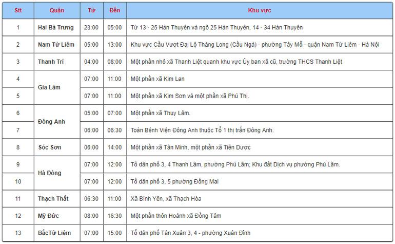 Lịch cắt điện ngày 19/12/2017 trên địa bàn toàn thành phố Hà Nội