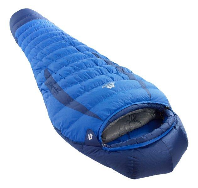 Làm thế nào để bảo quản túi ngủ