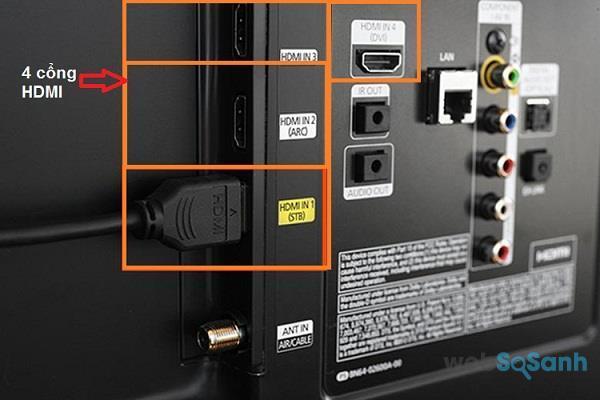 Trên các dòng tivi hiện nay luôn được trang bị rất nhiều cổng HDMI