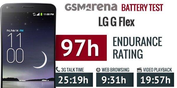 """LG G Flex màn hình cong """"khoe"""" pin khủng 4 ngày"""