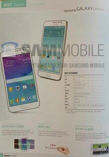 Lộ diện bộ đôi Galaxy A7 và  Galaxy Grand Max  của Samsung