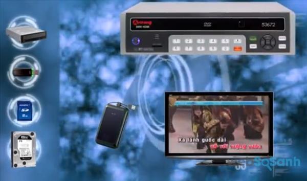 Đầu karaoke Arirang 3600 HDMI giá bao nhiêu